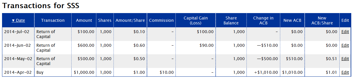 acb_reduced_to_zero_return_of_capital