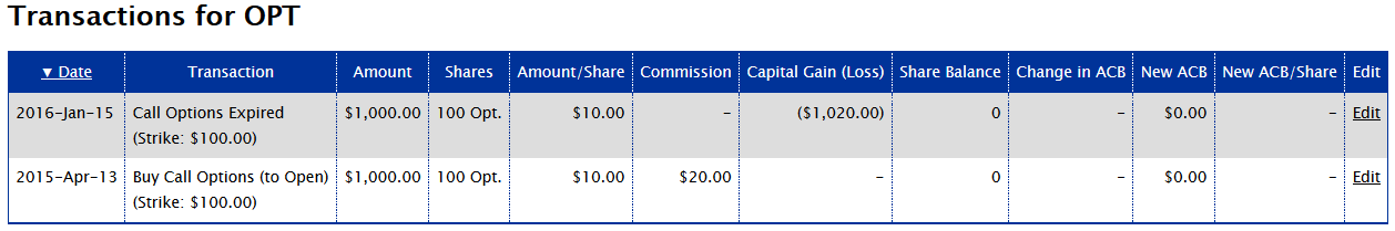 Example 1: Capital Loss after Call Options Expire