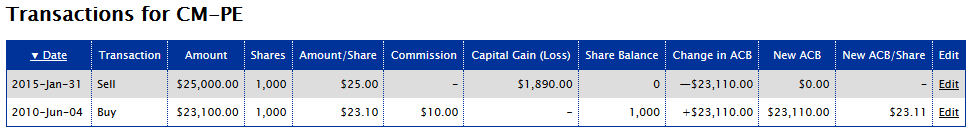 Example on AdjustedCostBase.ca - Redemption of Preferred Shares