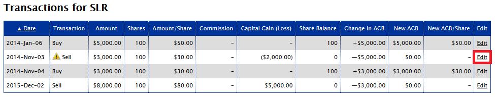 Transactions for SLR