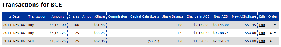 BCE - Incorrect Transaction Order