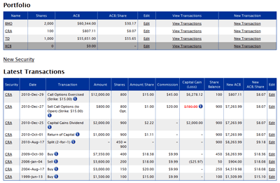 Screenshot showing adjusted cost base calculations